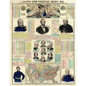 The National Political Chart, Civil War, 1861 Arts, Crafts & Sewing