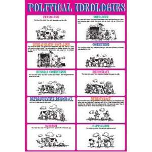 Political Ideologies Chart Office Products