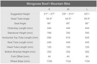 2009 Mongoose Bootr Team Mountain Bike (Downhill/Freeride), blue