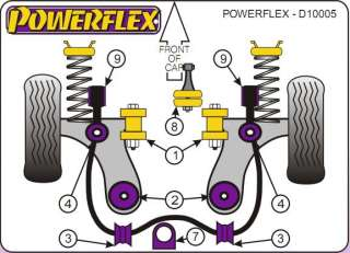 Powerflex Front Wishbone Bush Pressed Arm Seat Leon/Cupra R Mk1 1M/ 2x
